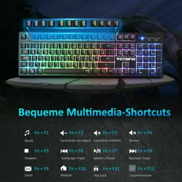 Multimedia Shortcuts